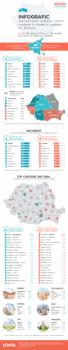 Storia.ro: Brașov, Oradea și Sfântul Gheorghe, desemnate cele mai curate orașe din România