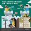 Dragostea stă în calea siguranței pe Internet a utilizatorilor, avertizează Kaspersky Lab