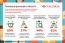 Retenția angajaților valoroși, principala provocare din HR în 2017